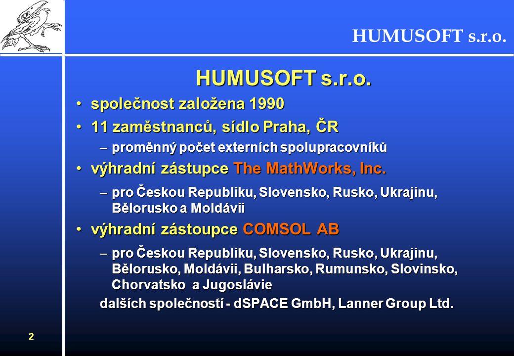 HUMUSOFT s.r.o. společnost založena 1990