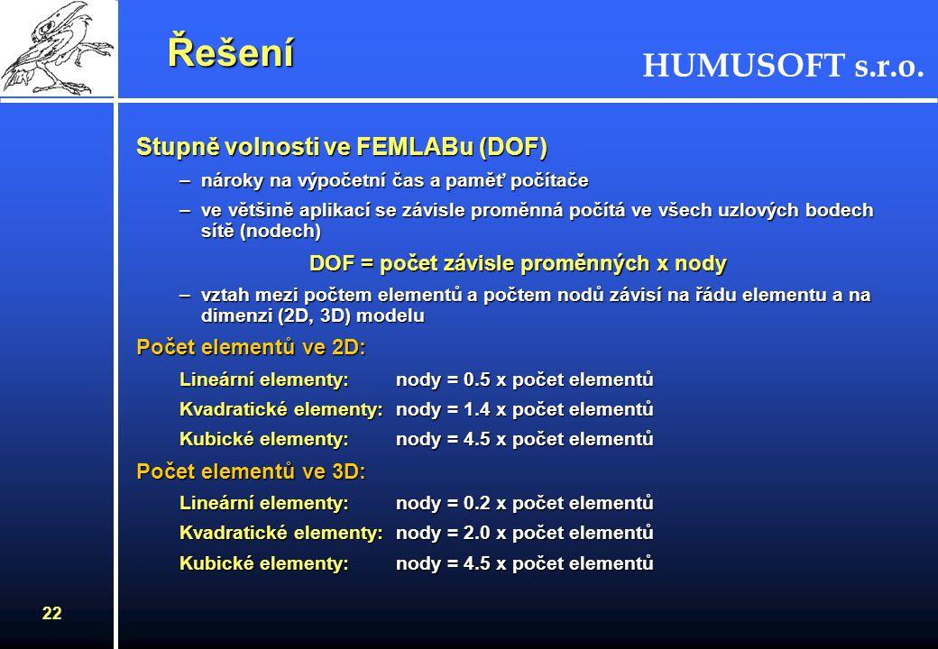 Řešení Stupně volnosti ve FEMLABu (DOF) Počet elementů ve 2D:
