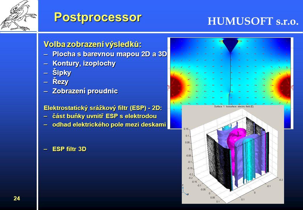 Postprocessor Volba zobrazení výsledků: