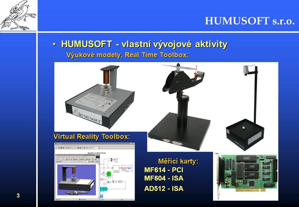 HUMUSOFT - vlastní vývojové aktivity