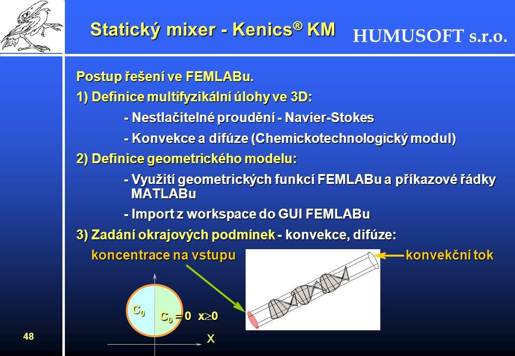 Statický mixer - Kenics® KM