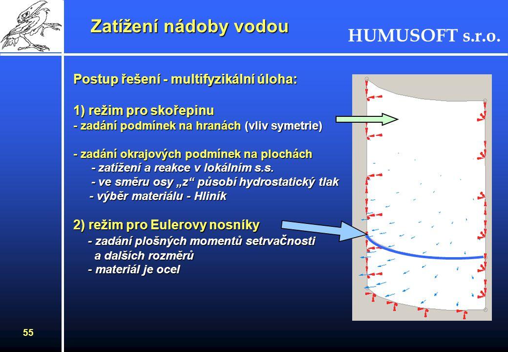 Zatížení nádoby vodou Postup řešení - multifyzikální úloha: