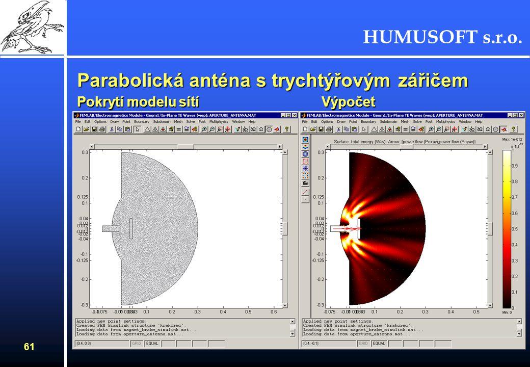 Parabolická anténa s trychtýřovým zářičem