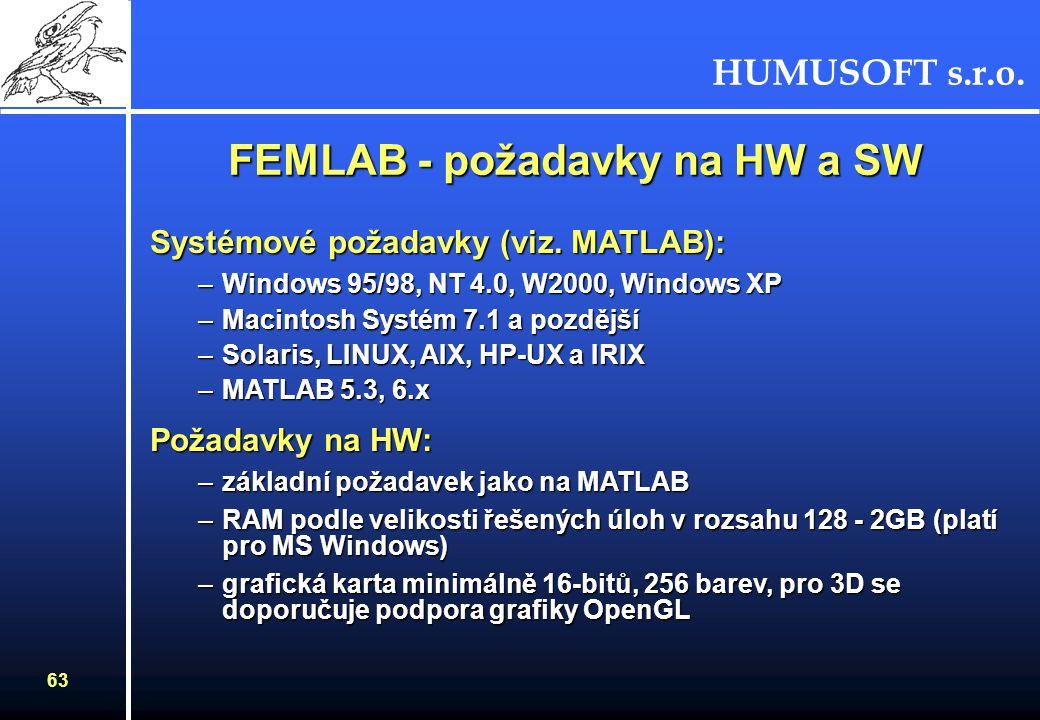 FEMLAB - požadavky na HW a SW