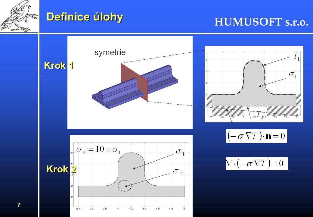Definice úlohy Krok 1 symetrie Krok 2