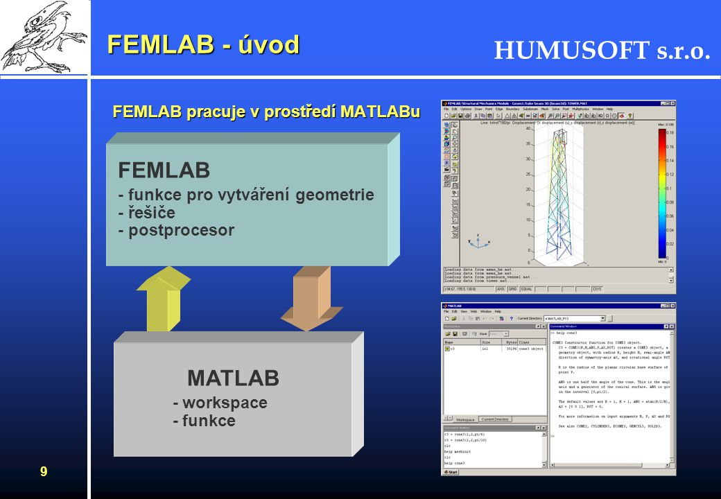 FEMLAB - úvod FEMLAB MATLAB FEMLAB pracuje v prostředí MATLABu