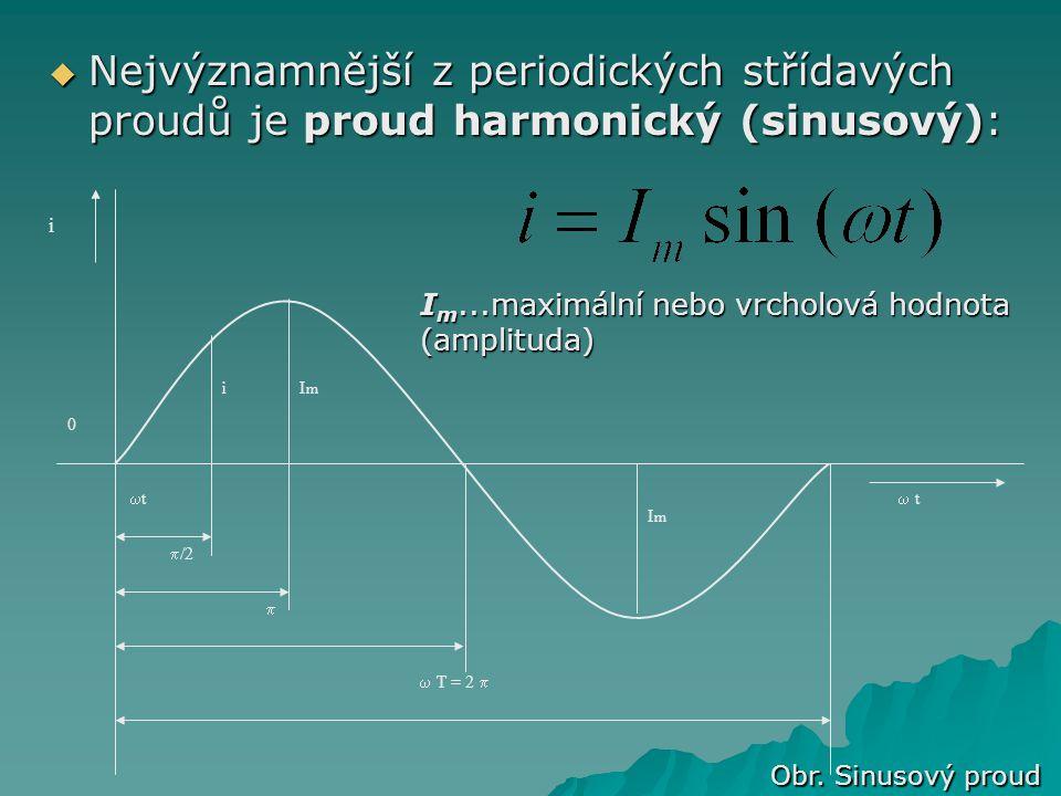 Nejvýznamnější z periodických střídavých proudů je proud harmonický (sinusový):