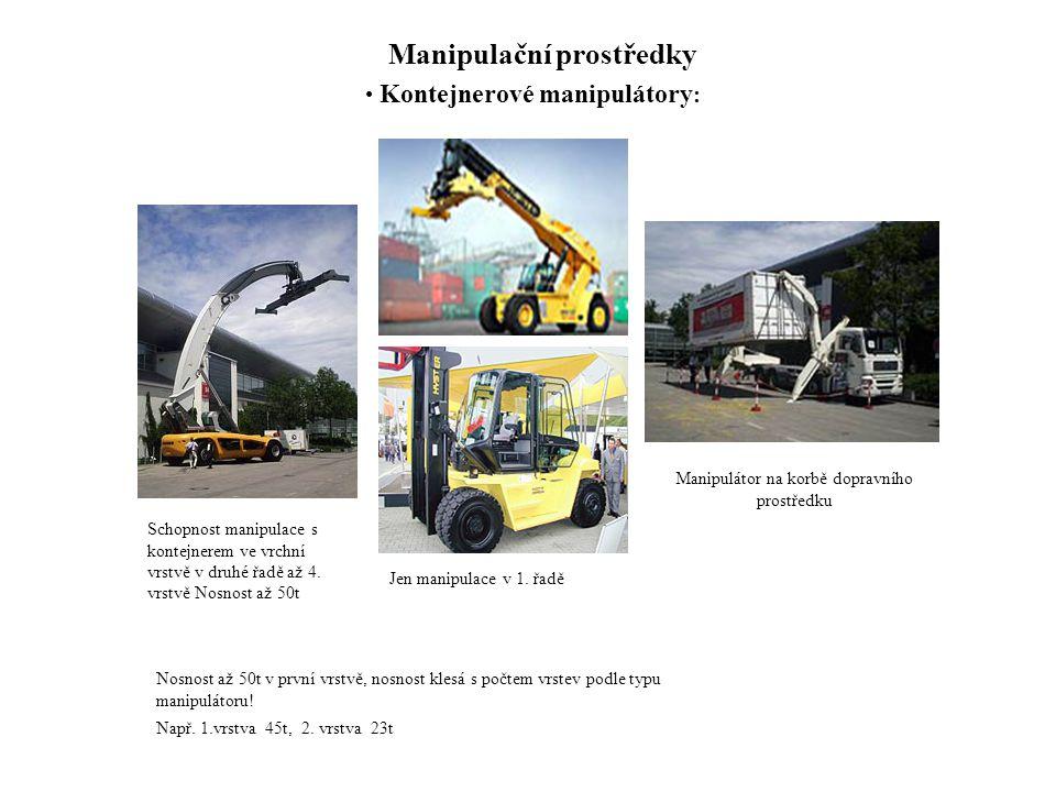 Manipulační prostředky Kontejnerové manipulátory: