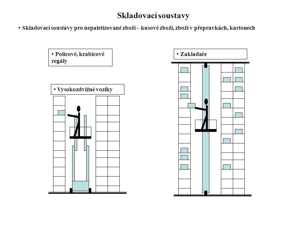 Skladovací soustavy Skladovací soustavy pro nepaletizované zboží – kusové zboží, zboží v přepravkách, kartonech.