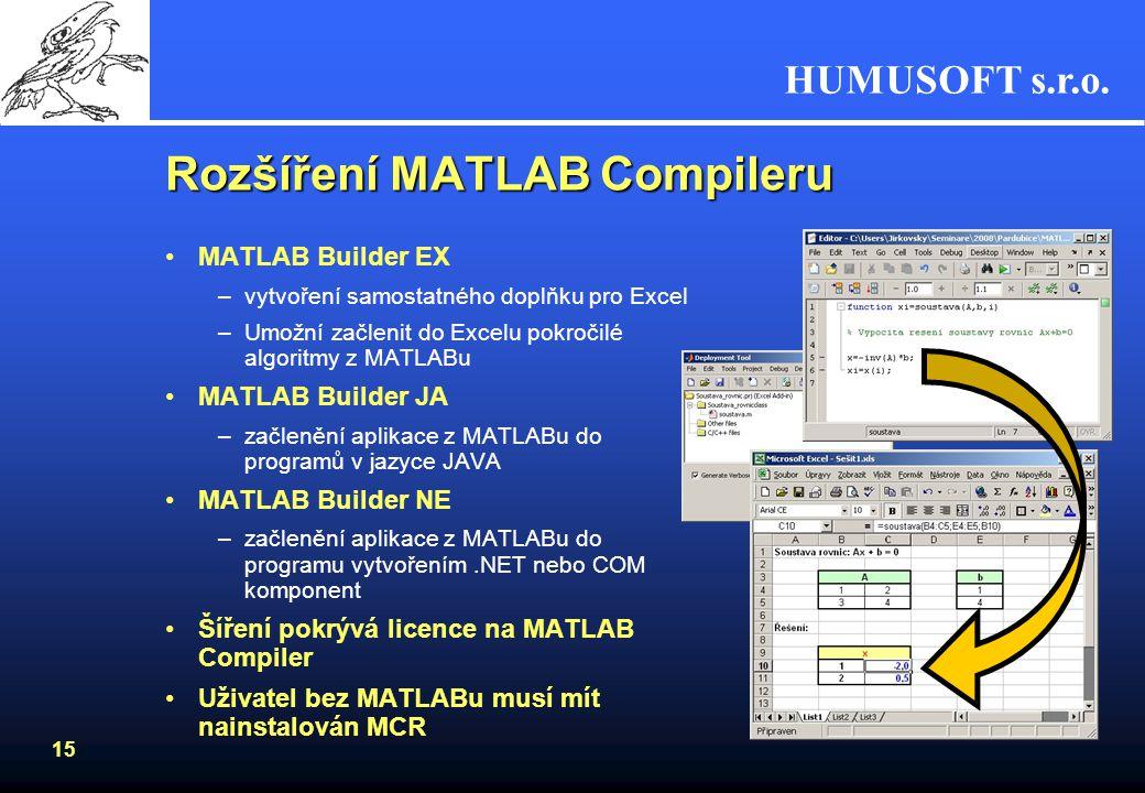 Rozšíření MATLAB Compileru