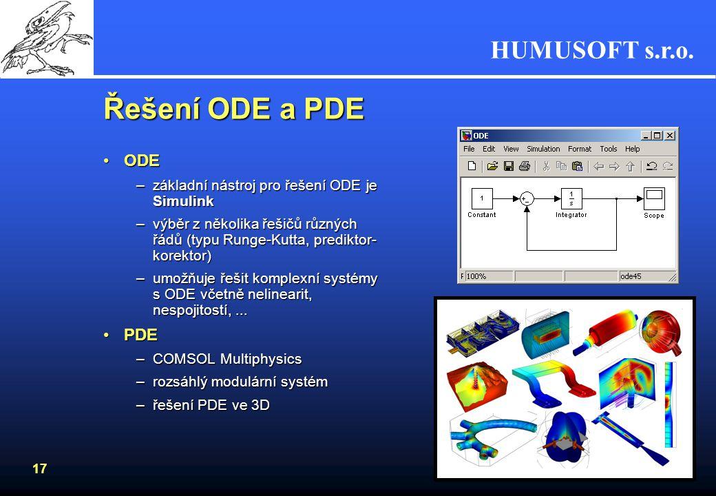 Řešení ODE a PDE ODE PDE základní nástroj pro řešení ODE je Simulink