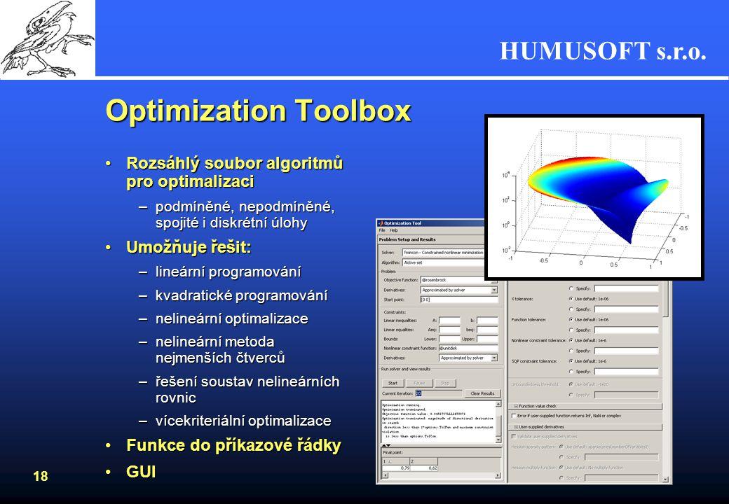 Optimization Toolbox Rozsáhlý soubor algoritmů pro optimalizaci