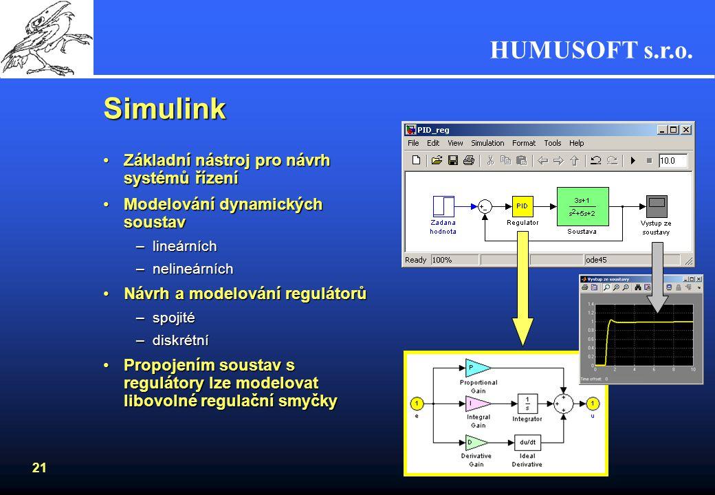 Simulink Základní nástroj pro návrh systémů řízení