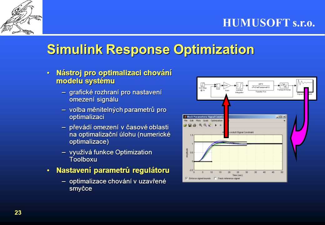 Simulink Response Optimization