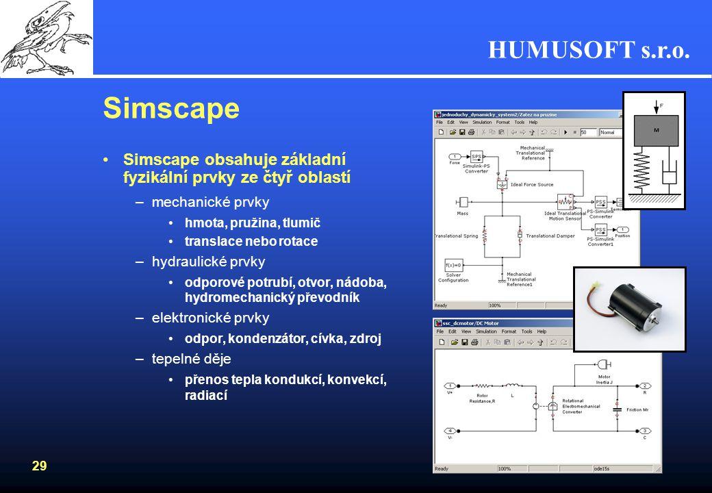 Simscape Simscape obsahuje základní fyzikální prvky ze čtyř oblastí
