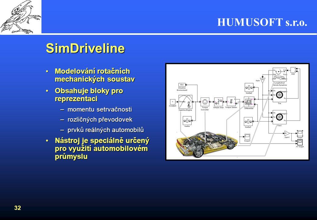 SimDriveline Modelování rotačních mechanických soustav