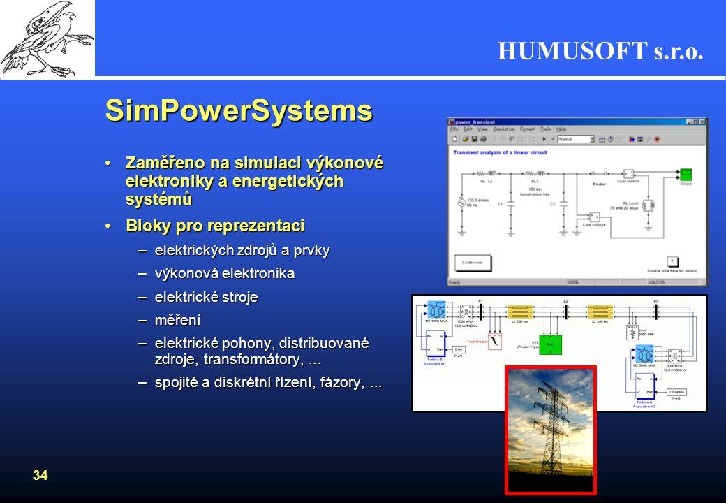 SimPowerSystems Zaměřeno na simulaci výkonové elektroniky a energetických systémů. Bloky pro reprezentaci.