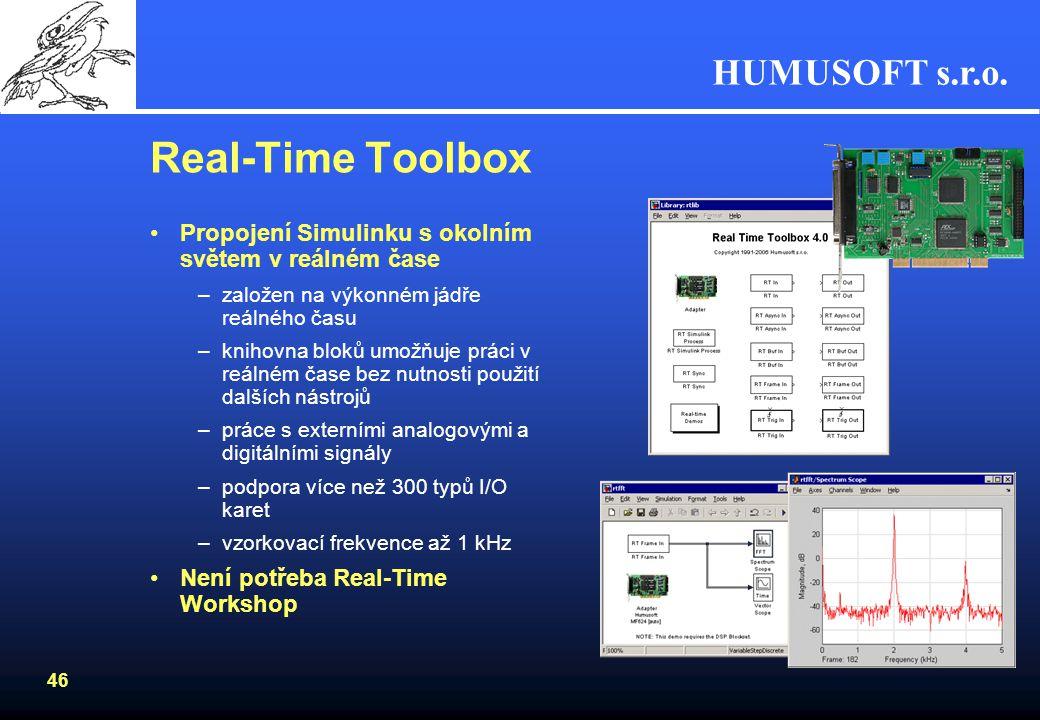 Real-Time Toolbox Propojení Simulinku s okolním světem v reálném čase