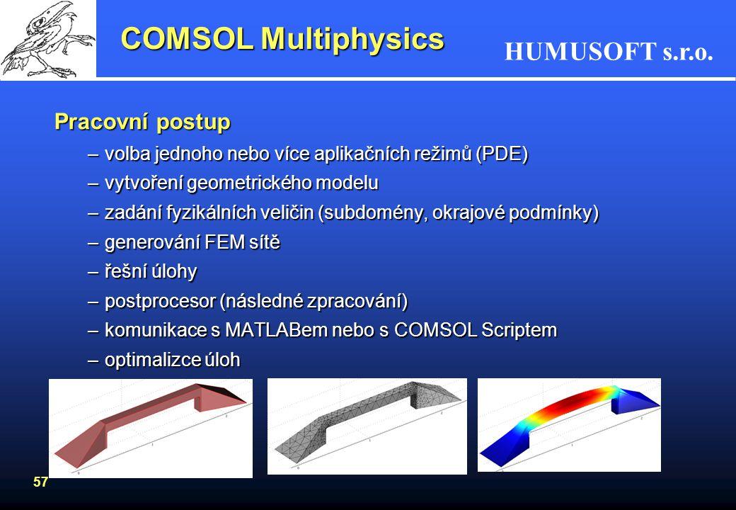 COMSOL Multiphysics Pracovní postup