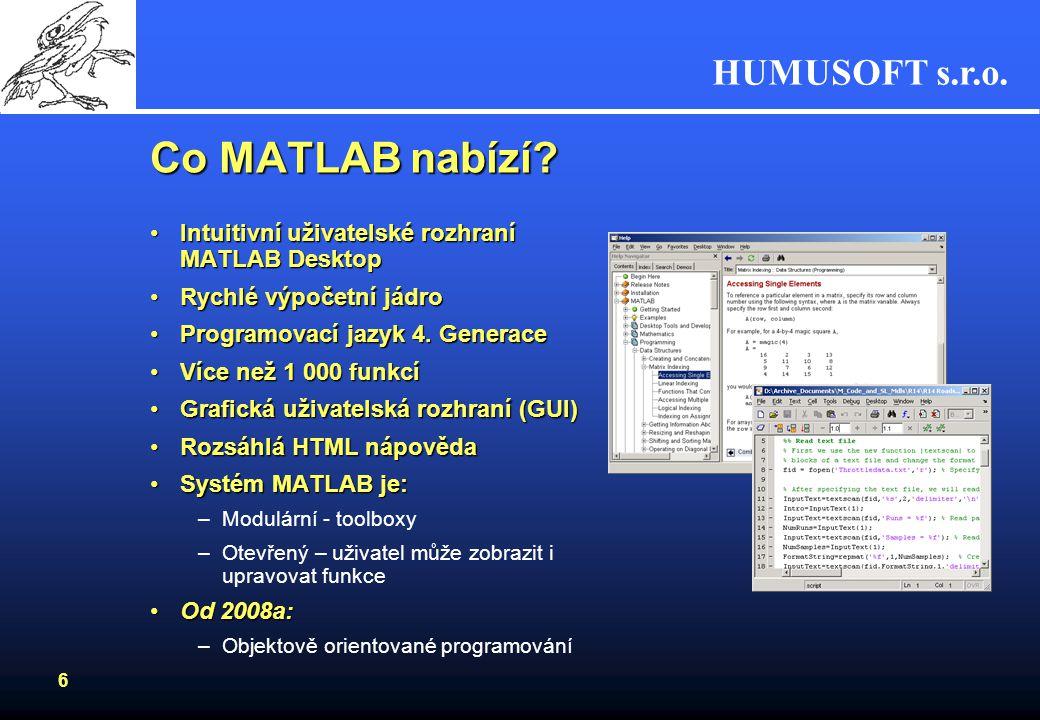 Co MATLAB nabízí Intuitivní uživatelské rozhraní MATLAB Desktop