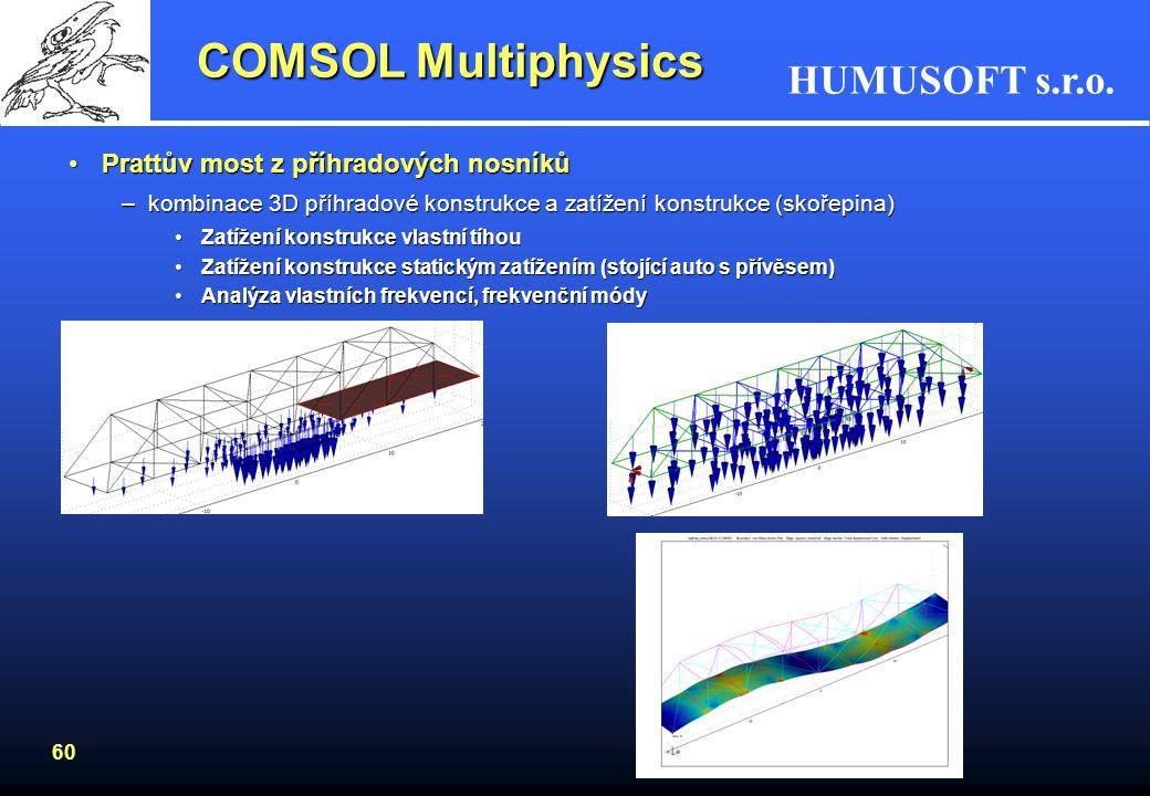 COMSOL Multiphysics Prattův most z příhradových nosníků