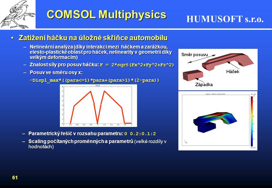 COMSOL Multiphysics Zatížení háčku na úložné skříňce automobilu