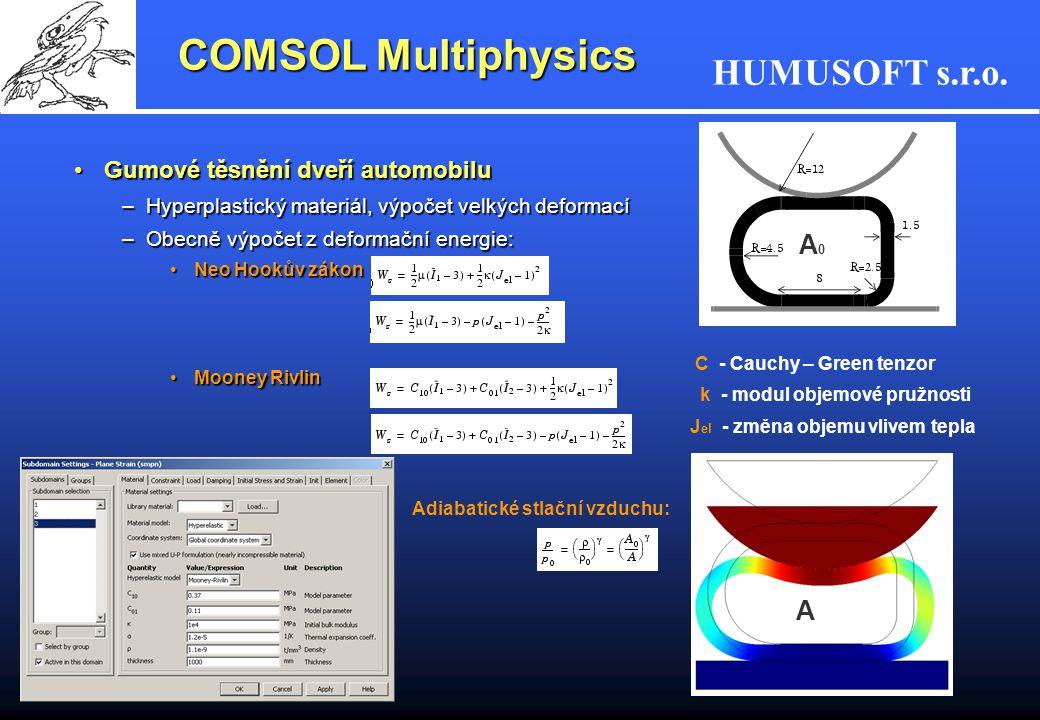 COMSOL Multiphysics A0 A Gumové těsnění dveří automobilu
