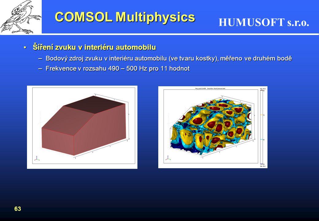 COMSOL Multiphysics Šíření zvuku v interiéru automobilu