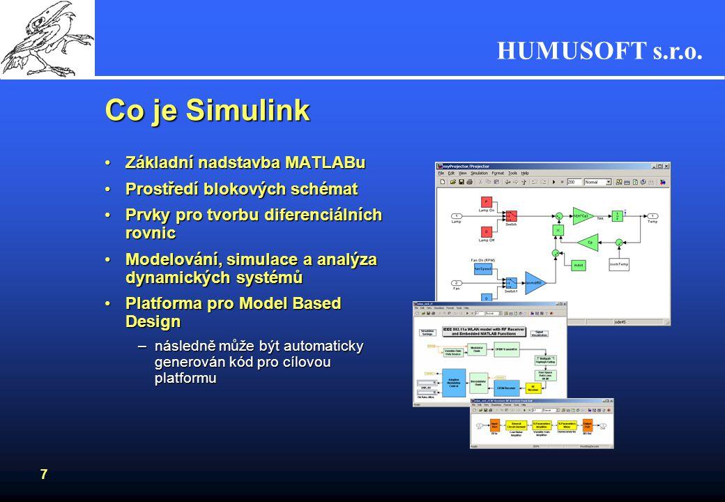 Co je Simulink Základní nadstavba MATLABu Prostředí blokových schémat