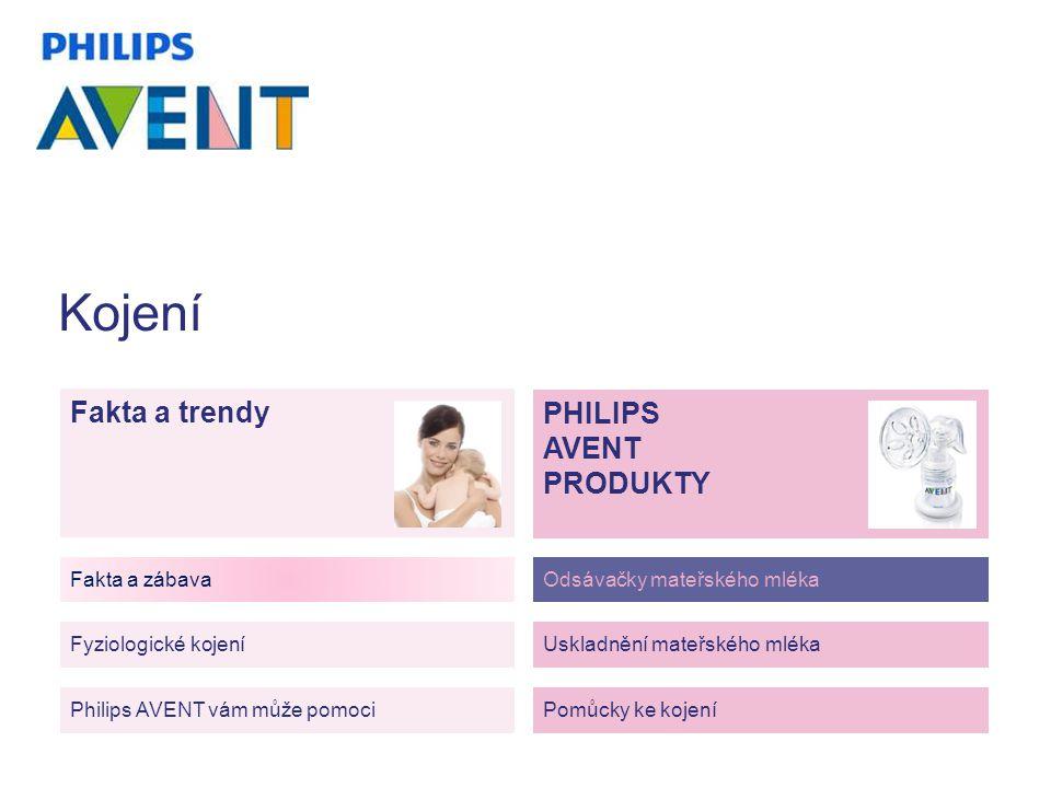 Kojení Fakta a trendy PHILIPS AVENT PRODUKTY Fakta a zábava