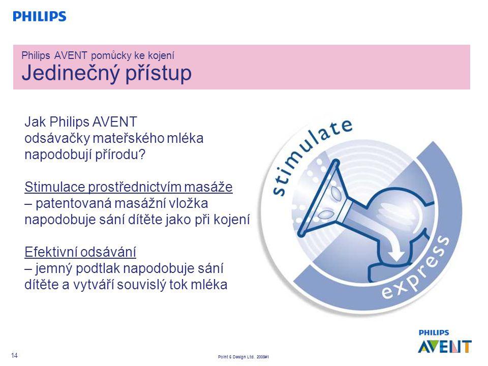 Philips AVENT pomůcky ke kojení Jedinečný přístup