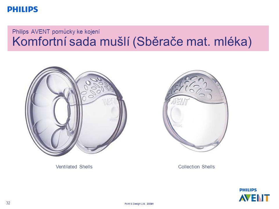 Philips AVENT pomůcky ke kojení Komfortní sada mušlí (Sběrače mat