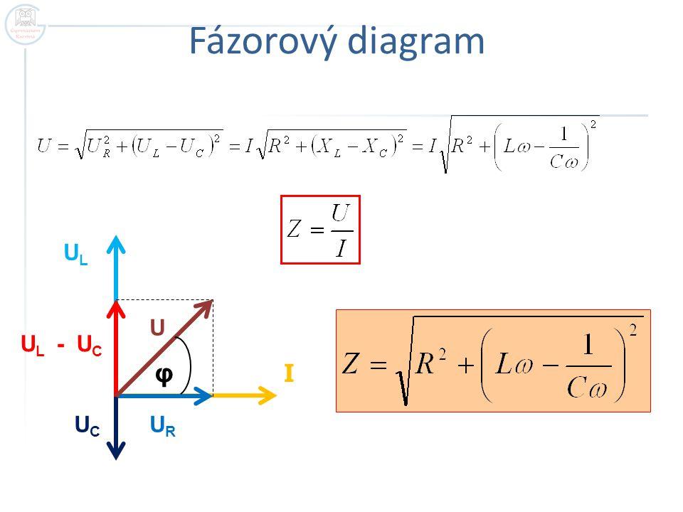 Fázorový diagram UL UL - UC U φ UR I UC
