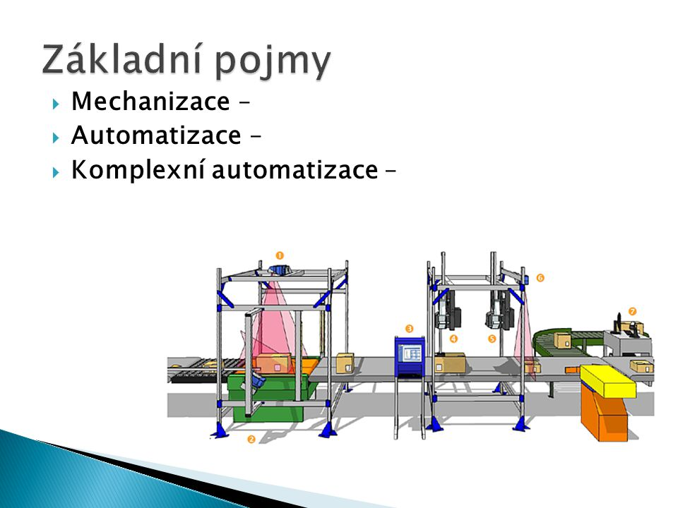 Základní pojmy Mechanizace – Automatizace – Komplexní automatizace –
