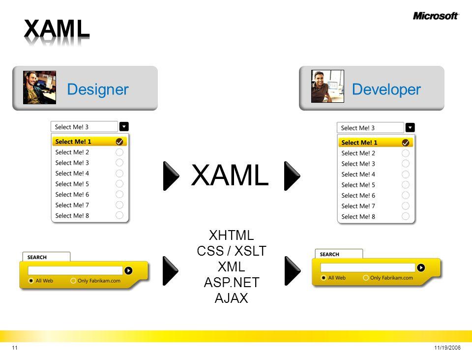 XAML XAML Designer Developer XHTML CSS / XSLT XML ASP.NET Nestandardní