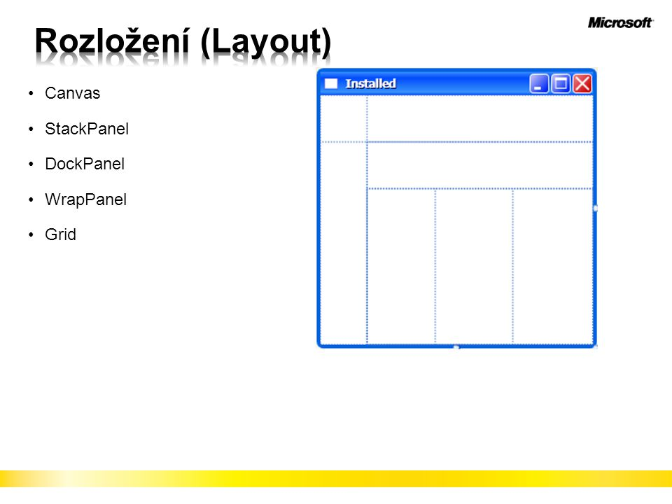 Rozložení (Layout) Canvas StackPanel DockPanel WrapPanel Grid