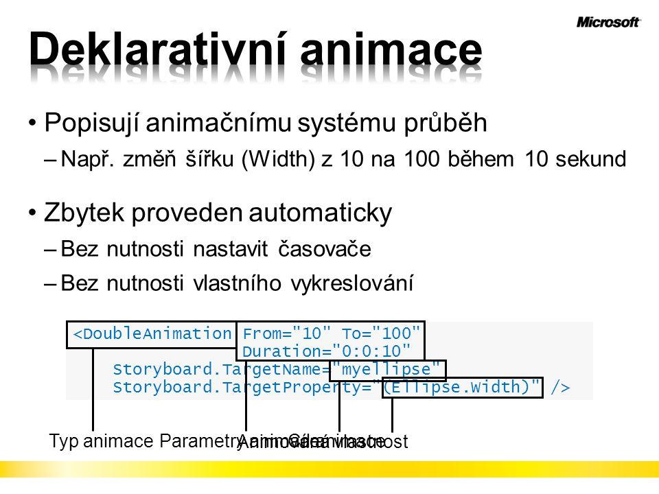 Deklarativní animace Popisují animačnímu systému průběh