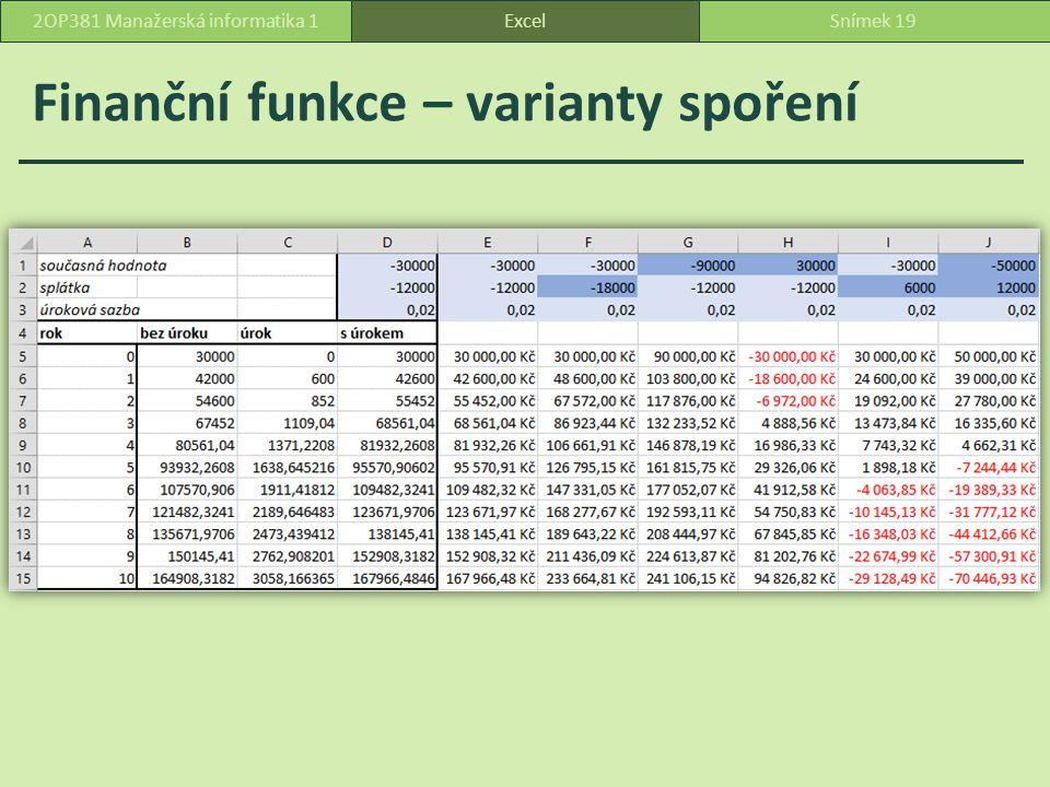 Finanční funkce – varianty spoření