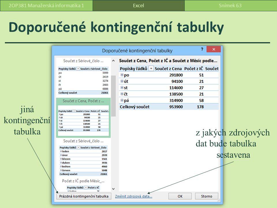 Doporučené kontingenční tabulky