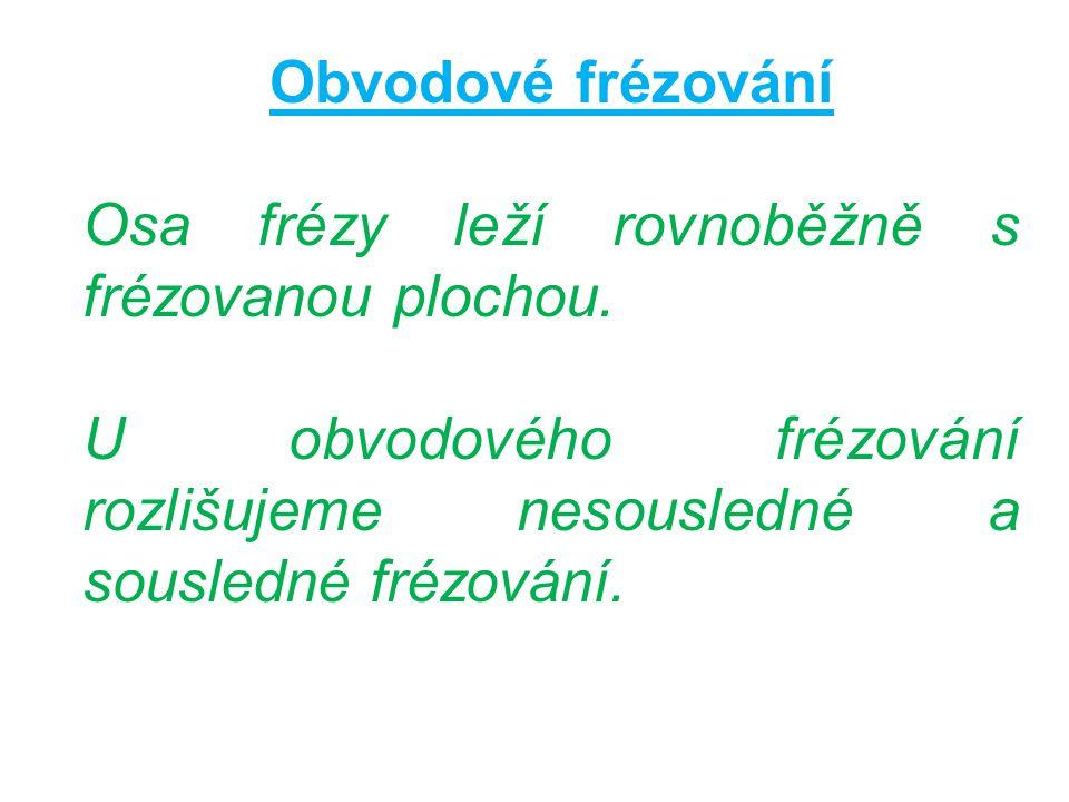 Obvodové frézování Osa frézy leží rovnoběžně s frézovanou plochou.