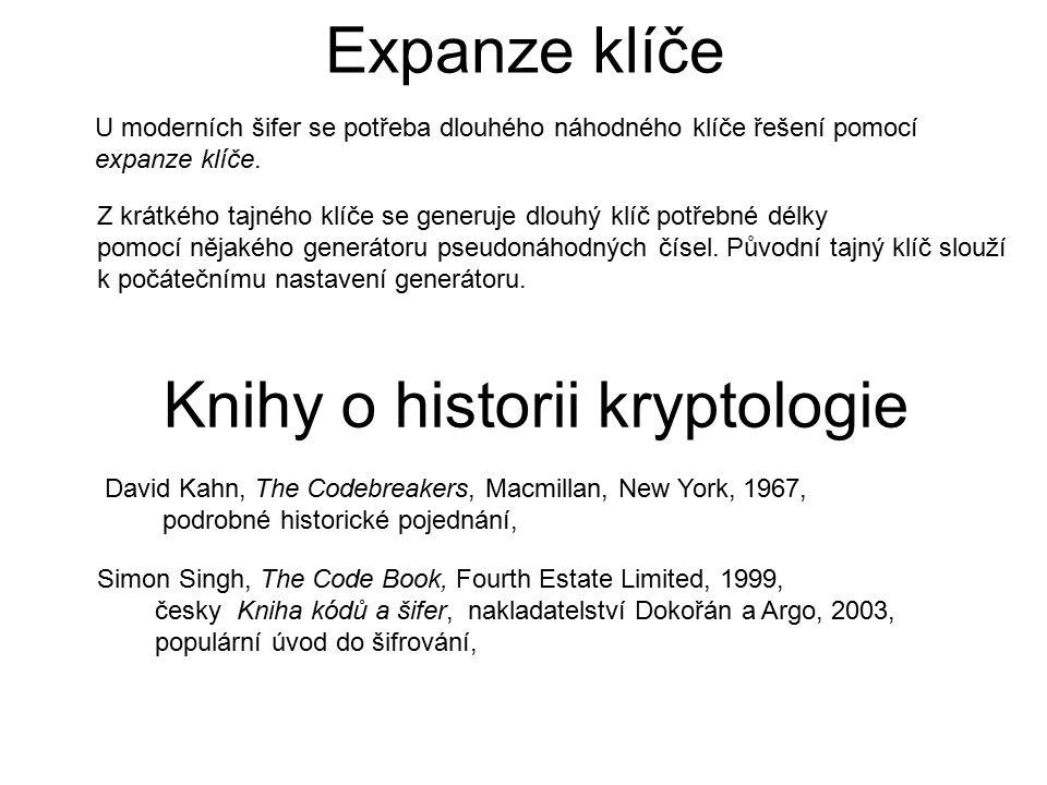 Knihy o historii kryptologie