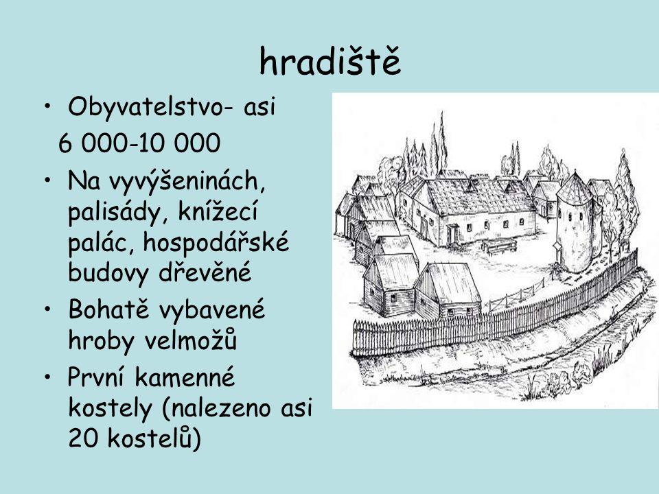 hradiště Obyvatelstvo- asi 6 000-10 000