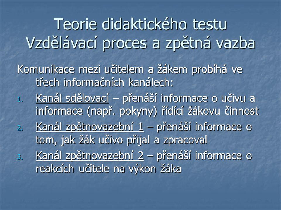 Teorie didaktického testu Vzdělávací proces a zpětná vazba