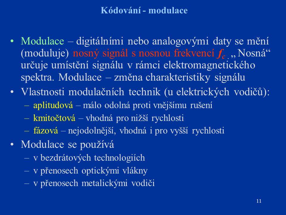 Vlastnosti modulačních technik (u elektrických vodičů):