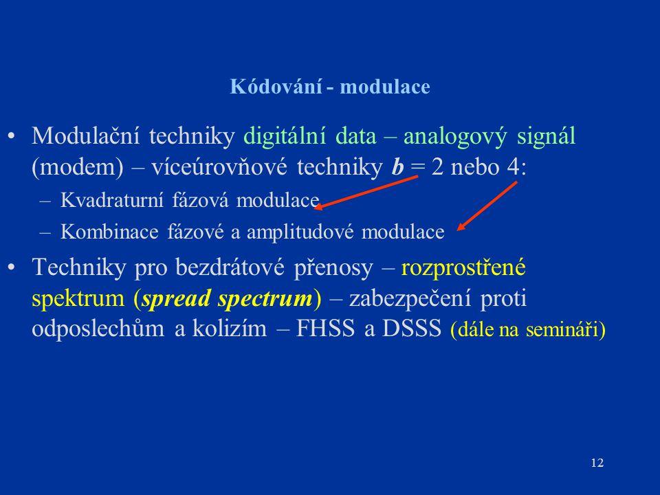 Kódování - modulace Modulační techniky digitální data – analogový signál (modem) – víceúrovňové techniky b = 2 nebo 4: