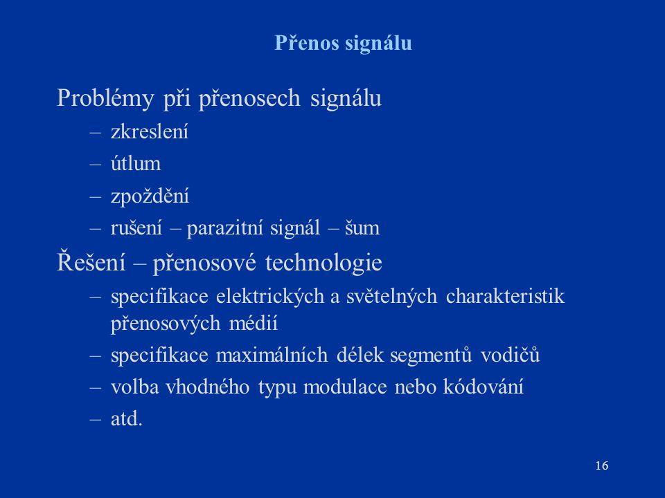 Problémy při přenosech signálu