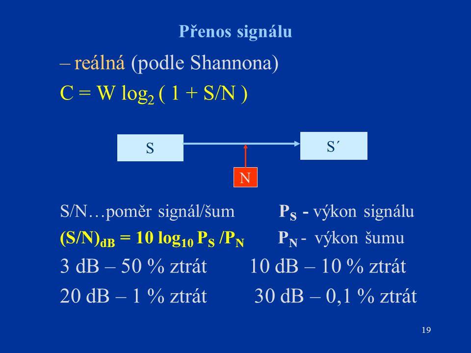 reálná (podle Shannona) C = W log2 ( 1 + S/N )
