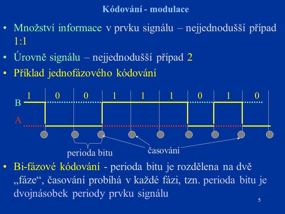 Množství informace v prvku signálu – nejjednodušší případ 1:1