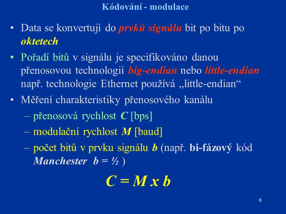 C = M x b Data se konvertují do prvků signálu bit po bitu po oktetech