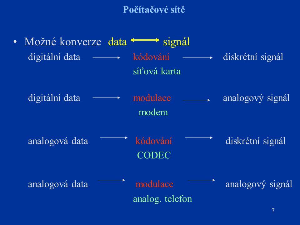 Možné konverze data signál
